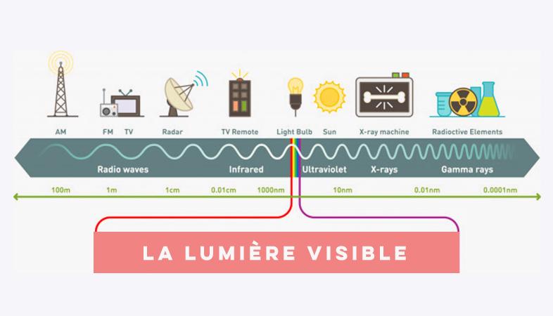 Led Fréquentes De La Sur Faby 5 Lampe Questions OZkiXuTlwP